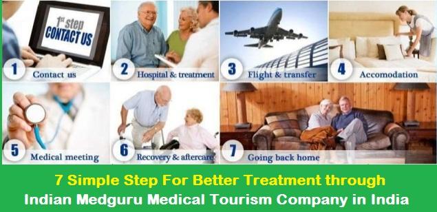medical tourism in goa Health tourism goa, goa, india 279 likes goa is an emerging destination for medical tourism.